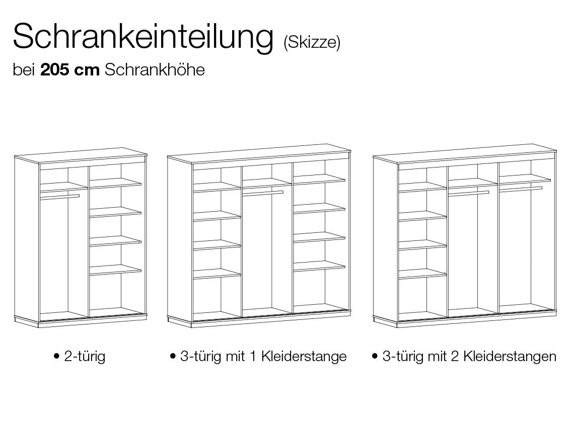 Kleiderschrankeinteilung bei Schrankhöhe 205
