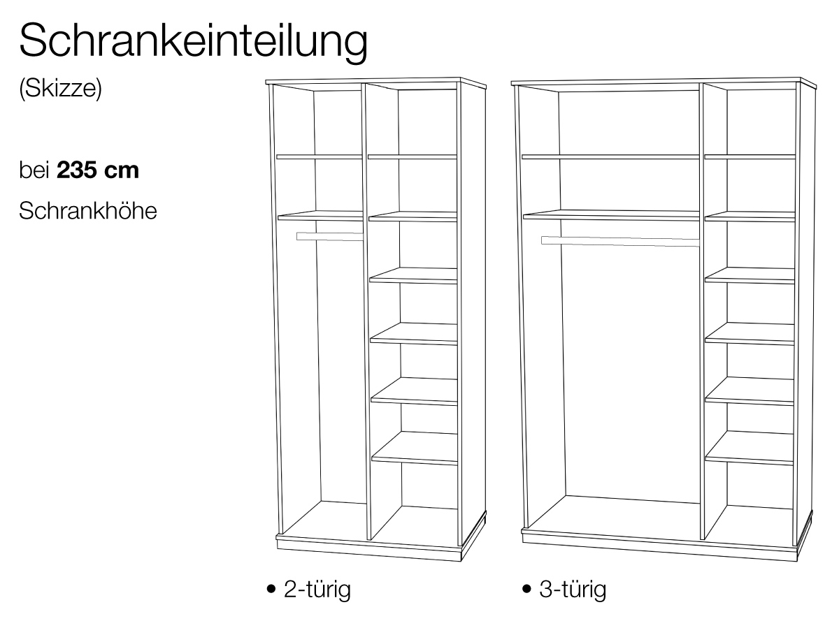 Kleiderschrank Einteilung bei Schrankhöhe 235 cm