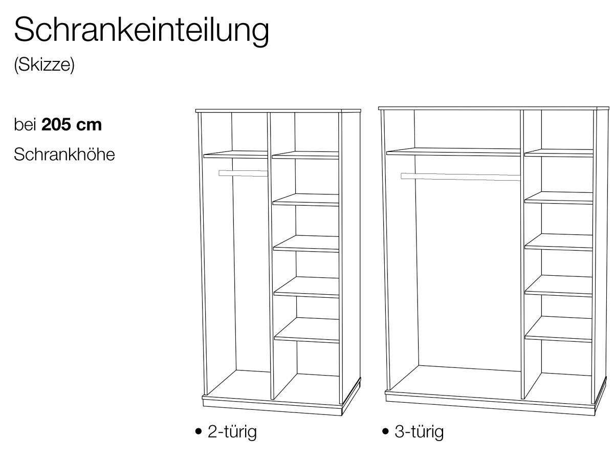 Kleiderschrank Einteilung bei Schrankhöhe 205 cm