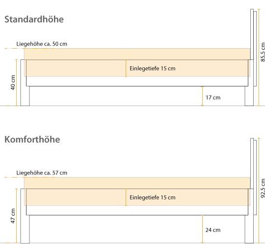 Einlegetiefe für das LaModula Eichenbett